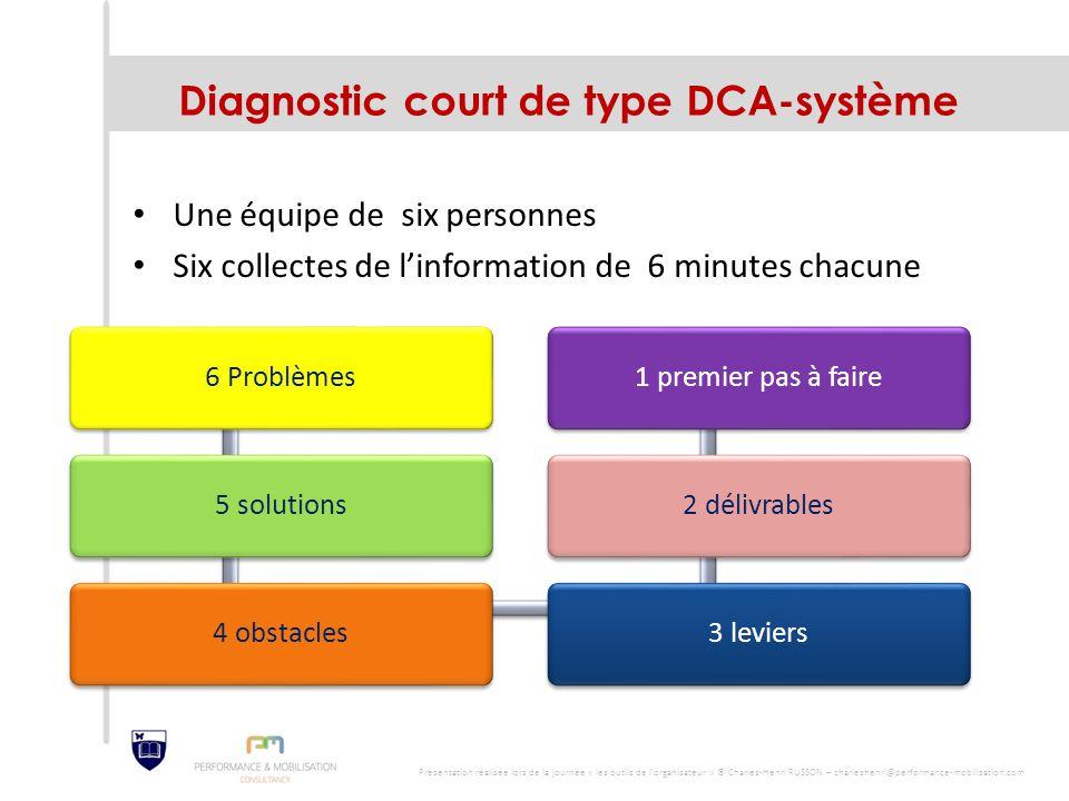 Diagnostic court de type DCA-système Une équipe de six personnes Six collectes de l'information de 6 minutes chacune 6 Problèmes5 solutions4 obstacles