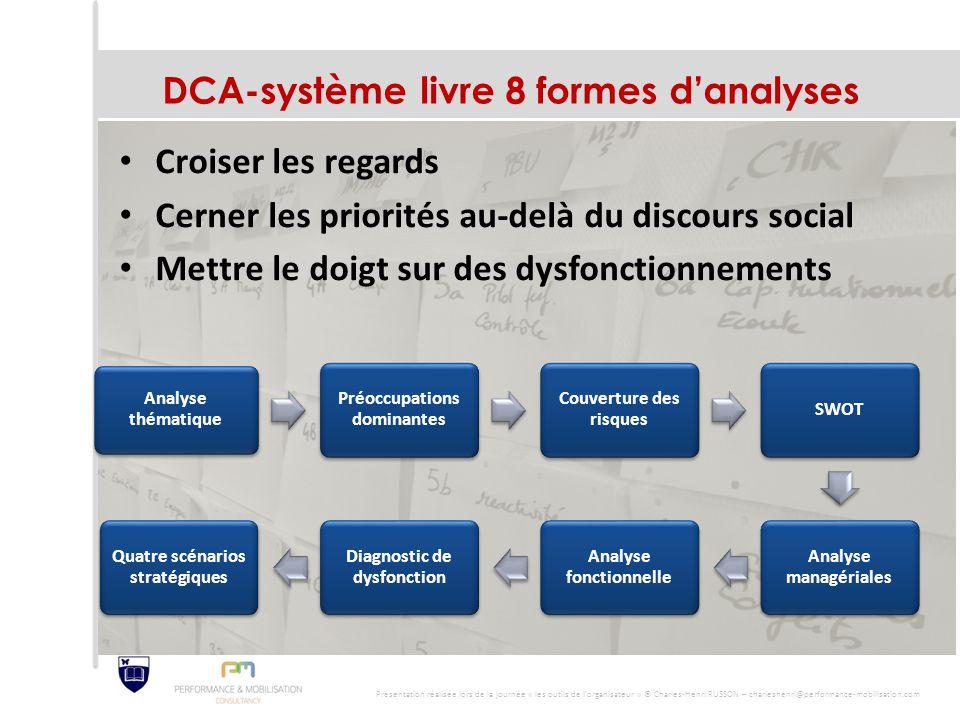 DCA-système livre 8 formes d'analyses Croiser les regards Cerner les priorités au-delà du discours social Mettre le doigt sur des dysfonctionnements A