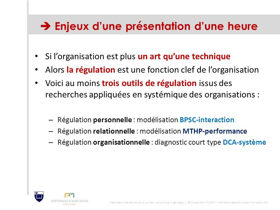 Enjeux d'une présentation d'une heure Si l'organisation est plus un art qu'une technique Alors la régulation est une fonction clef de l'organisation