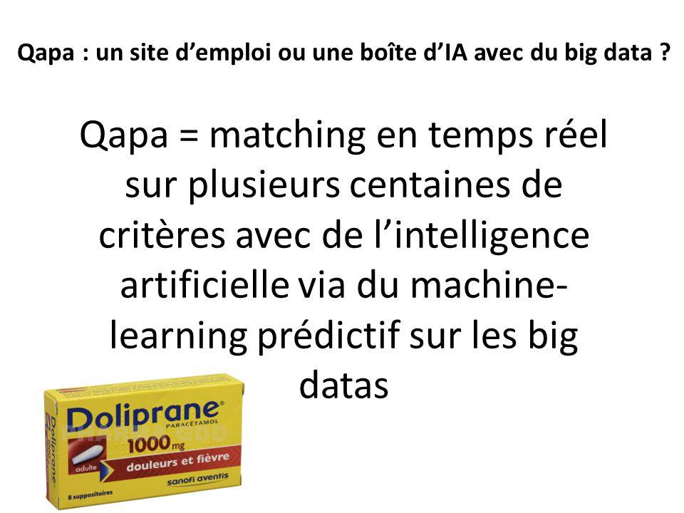 Qapa : un site d'emploi ou une boîte d'IA avec du big data ? Qapa = matching en temps réel sur plusieurs centaines de critères avec de l'intelligence