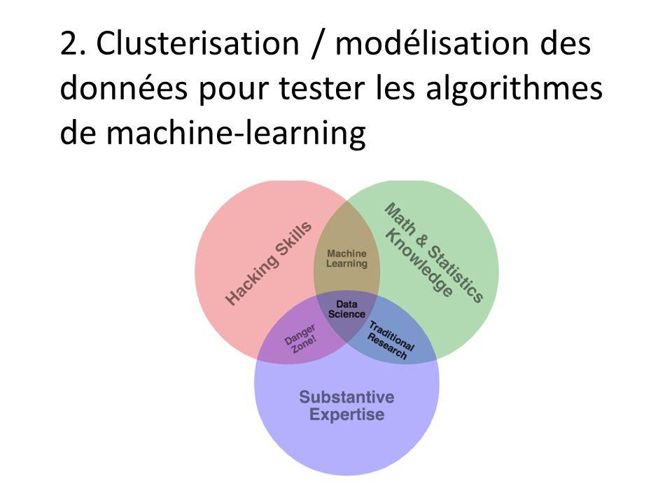 2. Clusterisation / modélisation des données pour tester les algorithmes de machine-learning