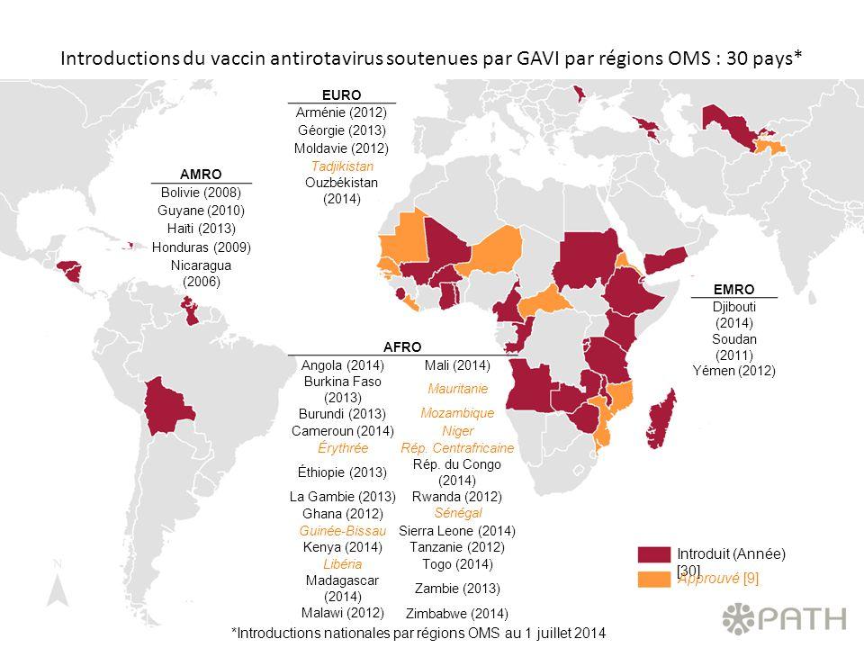 * Introductions nationales par régions géographiques au 1 juillet 2014 Amériques Bolivie (2008) Guyane (2010) Haïti (2013) Honduras (2009) Nicaragua (2006) Europe Arménie (2012) Géorgie (2013) Moldavie (2012) Moyen Orient Ouzbékistan (2014) Tadjikistan Yémen (2012) Introductions du vaccin antirotavirus soutenues par GAVI par régions géographiques : 30 pays* Introduit (Année) [30] Approuvé [9] Afrique Angola (2014)Mali (2014) Burkina Faso (2013) Mauritanie Burundi (2013)Mozambique Cameroun (2014)Niger Djibouti (2014)Rép.