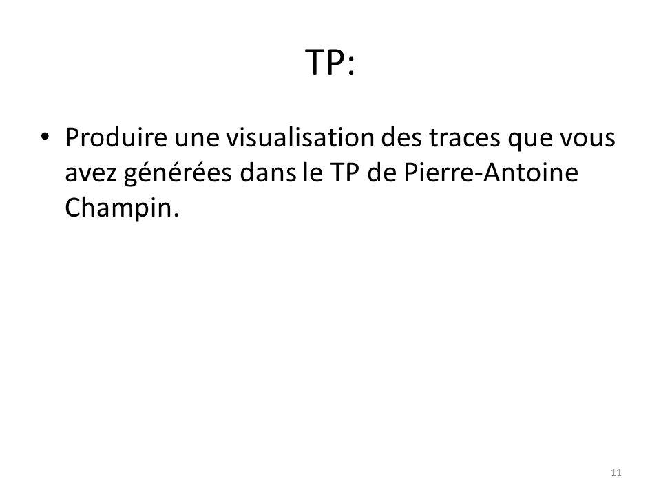 TP: Produire une visualisation des traces que vous avez générées dans le TP de Pierre-Antoine Champin.