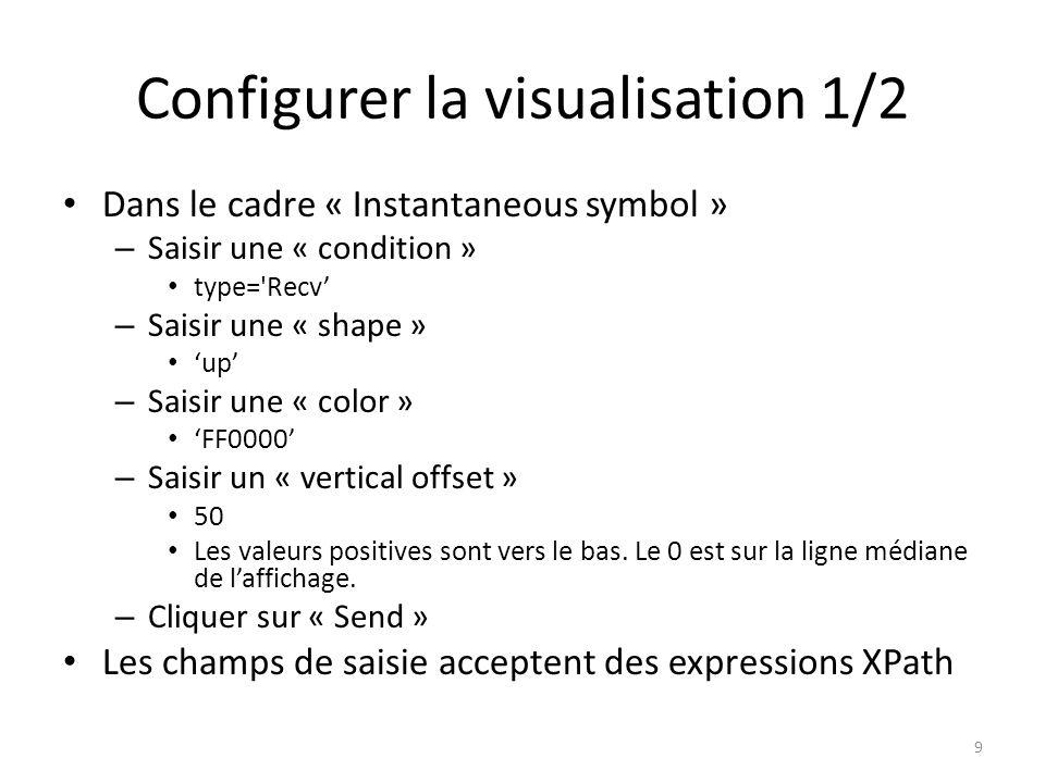 Configurer la visualisation 1/2 Dans le cadre « Instantaneous symbol » – Saisir une « condition » type= Recv' – Saisir une « shape » 'up' – Saisir une « color » 'FF0000' – Saisir un « vertical offset » 50 Les valeurs positives sont vers le bas.
