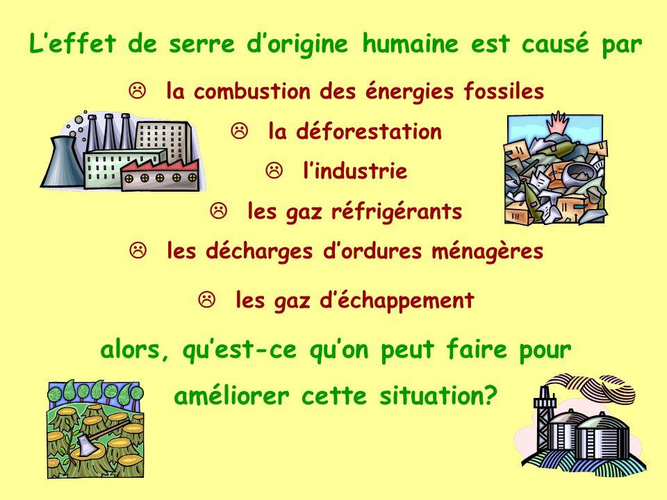 L'effet de serre d'origine humaine est causé par  la combustion des énergies fossiles  la déforestation  l'industrie  les gaz réfrigérants  les d