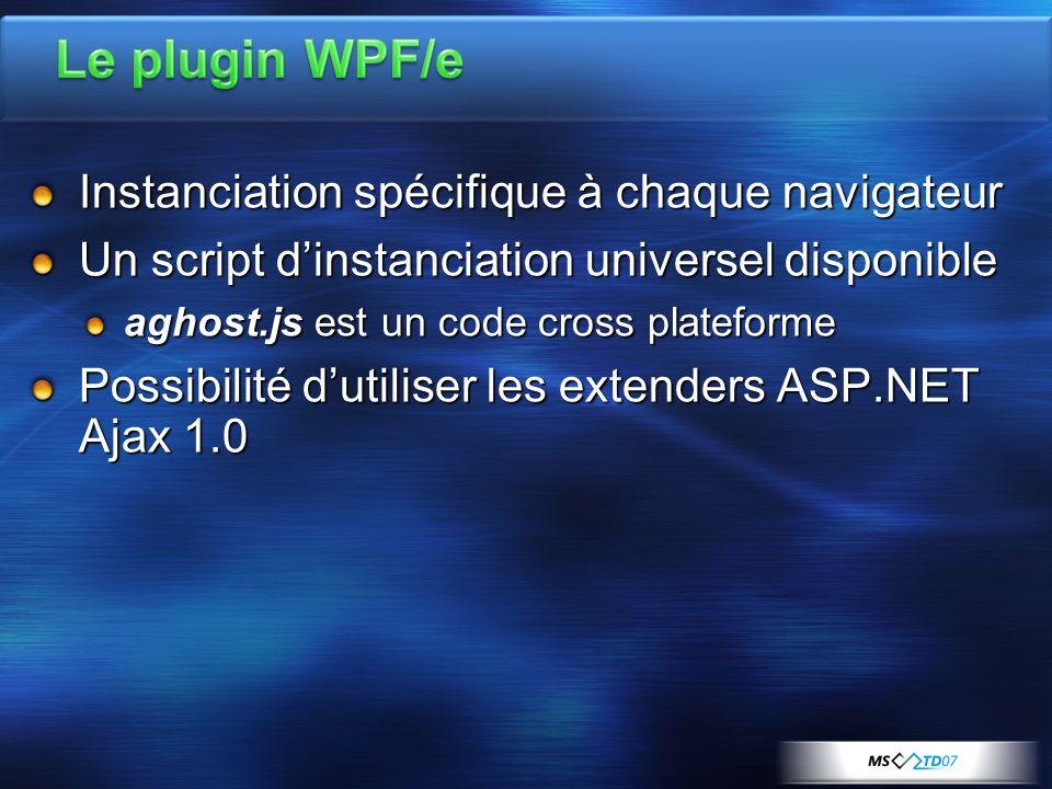 Instanciation spécifique à chaque navigateur Un script d'instanciation universel disponible aghost.js est un code cross plateforme Possibilité d'utiliser les extenders ASP.NET Ajax 1.0