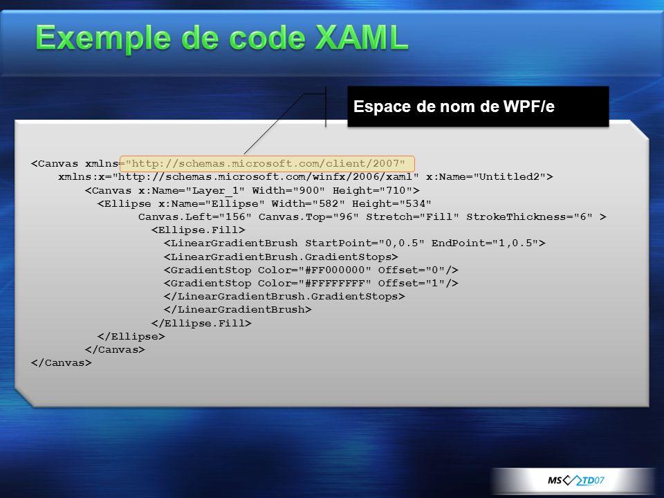 <Canvas xmlns= http://schemas.microsoft.com/client/2007 xmlns:x= http://schemas.microsoft.com/winfx/2006/xaml x:Name= Untitled2 > <Ellipse x:Name= Ellipse Width= 582 Height= 534 Canvas.Left= 156 Canvas.Top= 96 Stretch= Fill StrokeThickness= 6 > <Canvas xmlns= http://schemas.microsoft.com/client/2007 xmlns:x= http://schemas.microsoft.com/winfx/2006/xaml x:Name= Untitled2 > <Ellipse x:Name= Ellipse Width= 582 Height= 534 Canvas.Left= 156 Canvas.Top= 96 Stretch= Fill StrokeThickness= 6 > Espace de nom de WPF/e