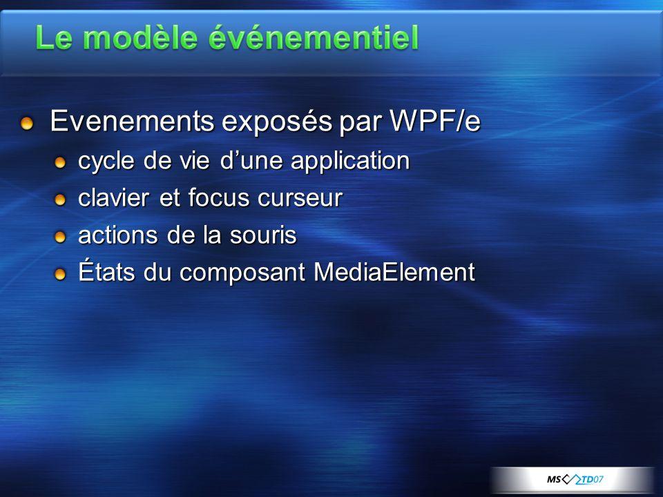 Evenements exposés par WPF/e cycle de vie d'une application clavier et focus curseur actions de la souris États du composant MediaElement