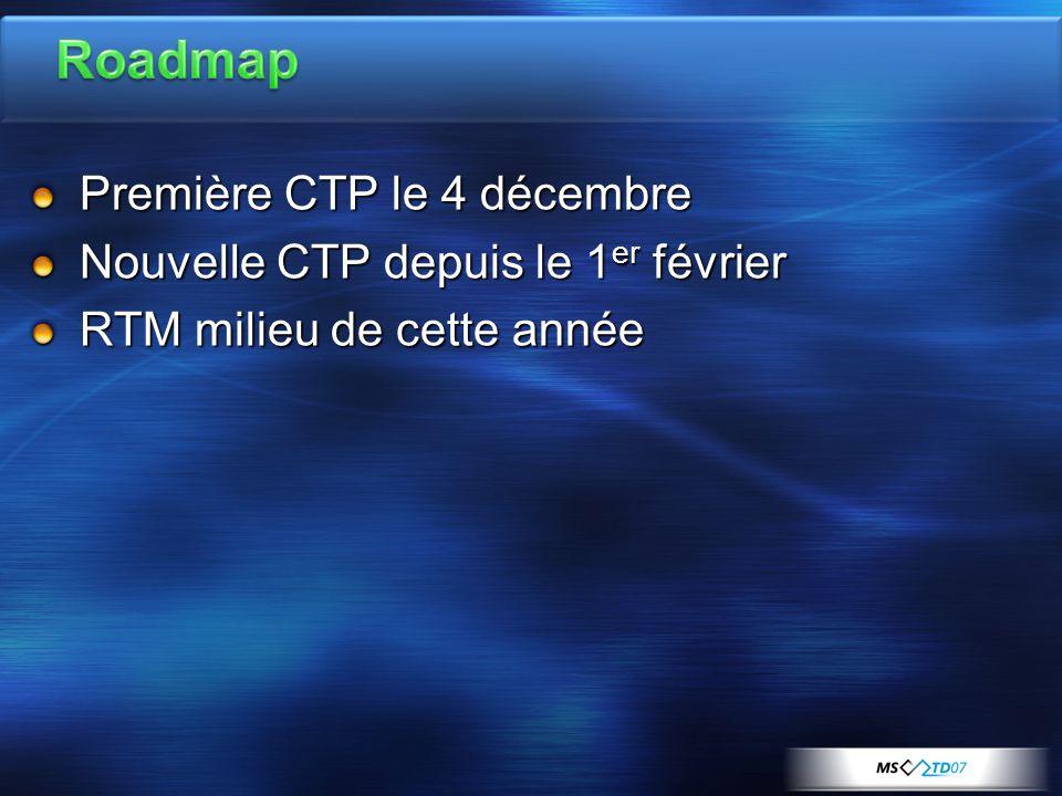 Première CTP le 4 décembre Nouvelle CTP depuis le 1 er février RTM milieu de cette année