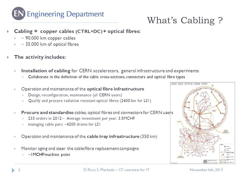 Cabling and Optical Fibre section (EN-EL-CF) 35 staff + 100 contractors during LS1 peak Projects  same working method November 6th, 2013D.
