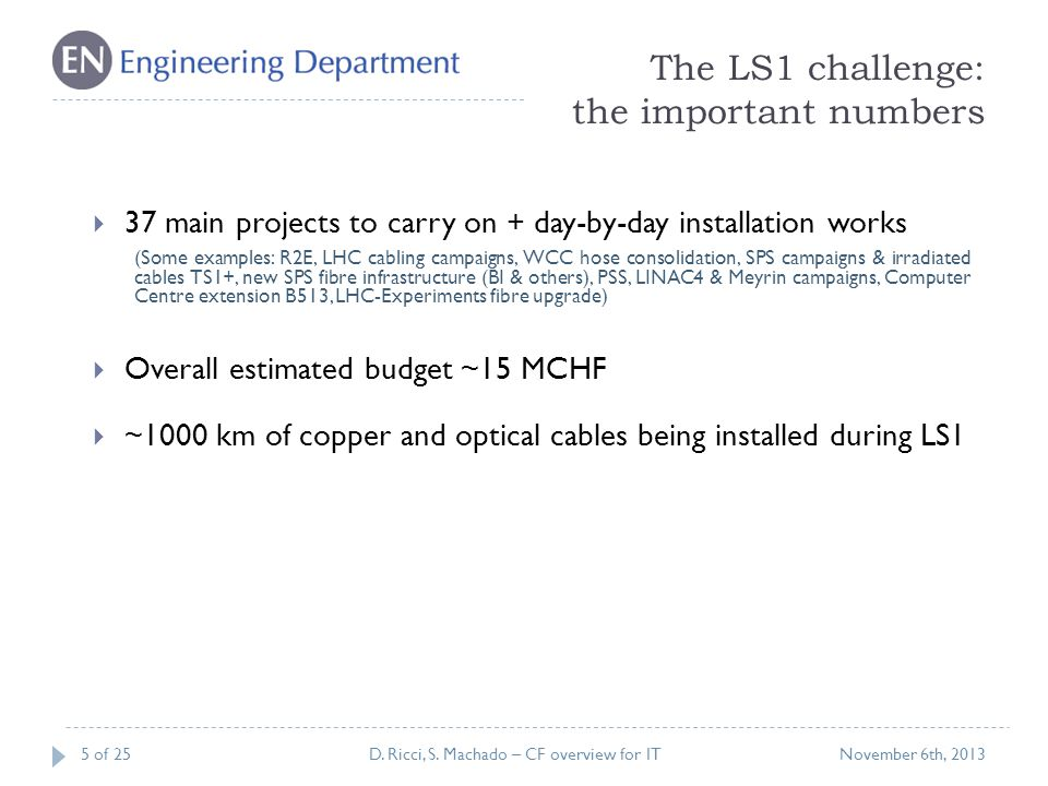 The LS1 challenge: the important numbers  37 main projects to carry on + day-by-day installation works (Some examples: R2E, LHC cabling campaigns, WCC hose consolidation, SPS campaigns & irradiated cables TS1+, new SPS fibre infrastructure (BI & others), PSS, LINAC4 & Meyrin campaigns, Computer Centre extension B513, LHC-Experiments fibre upgrade)  Overall estimated budget ~15 MCHF  ~1000 km of copper and optical cables being installed during LS1 November 6th, 2013D.