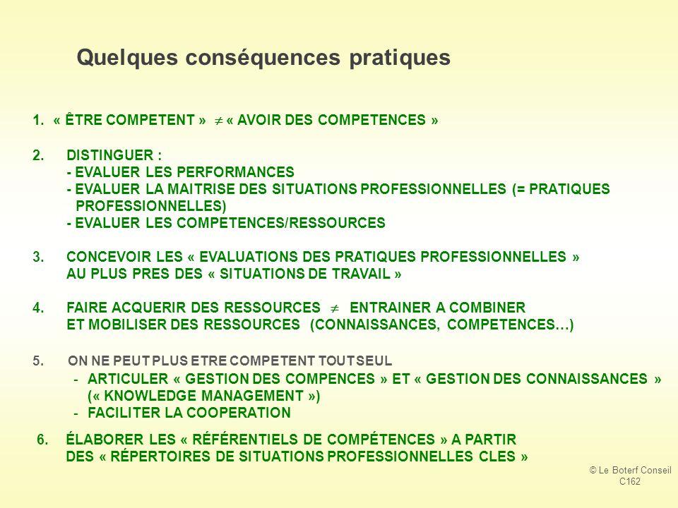 1.« ÊTRE COMPETENT »  « AVOIR DES COMPETENCES » Quelques conséquences pratiques © Le Boterf Conseil C162 2.DISTINGUER : - EVALUER LES PERFORMANCES - EVALUER LA MAITRISE DES SITUATIONS PROFESSIONNELLES (= PRATIQUES PROFESSIONNELLES) - EVALUER LES COMPETENCES/RESSOURCES 3.CONCEVOIR LES « EVALUATIONS DES PRATIQUES PROFESSIONNELLES » AU PLUS PRES DES « SITUATIONS DE TRAVAIL » 4.FAIRE ACQUERIR DES RESSOURCES  ENTRAINER A COMBINER ET MOBILISER DES RESSOURCES (CONNAISSANCES, COMPETENCES…) 5.