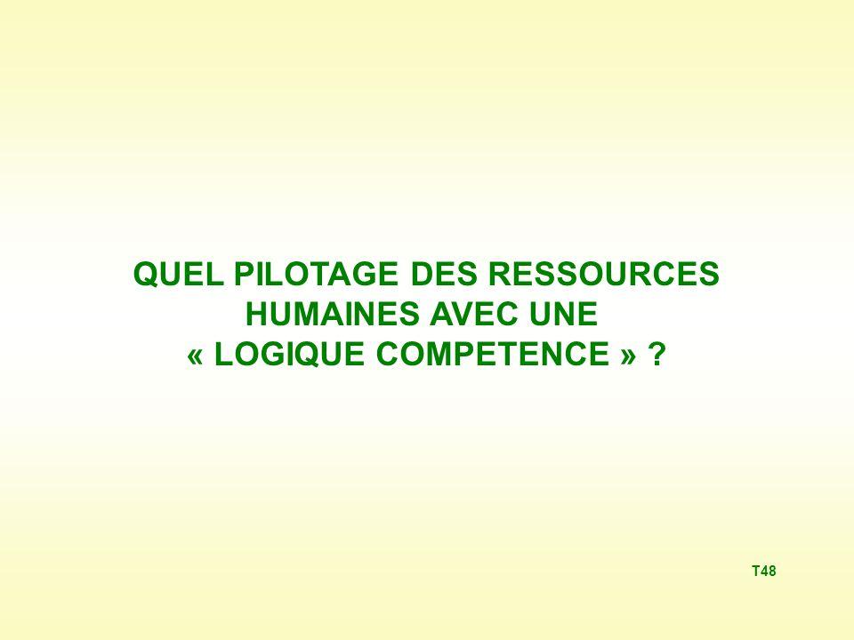 QUEL PILOTAGE DES RESSOURCES HUMAINES AVEC UNE « LOGIQUE COMPETENCE » ? T48