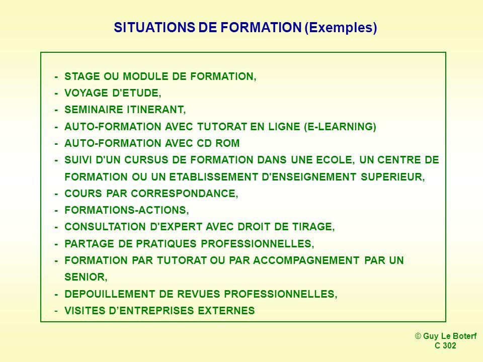 SITUATIONS DE FORMATION (Exemples) © Guy Le Boterf C 302 -STAGE OU MODULE DE FORMATION, -VOYAGE D ETUDE, -SEMINAIRE ITINERANT, -AUTO-FORMATION AVEC TUTORAT EN LIGNE (E-LEARNING) -AUTO-FORMATION AVEC CD ROM -SUIVI D UN CURSUS DE FORMATION DANS UNE ECOLE, UN CENTRE DE FORMATION OU UN ETABLISSEMENT D ENSEIGNEMENT SUPERIEUR, -COURS PAR CORRESPONDANCE, -FORMATIONS-ACTIONS, -CONSULTATION D EXPERT AVEC DROIT DE TIRAGE, -PARTAGE DE PRATIQUES PROFESSIONNELLES, -FORMATION PAR TUTORAT OU PAR ACCOMPAGNEMENT PAR UN SENIOR, -DEPOUILLEMENT DE REVUES PROFESSIONNELLES, -VISITES D'ENTREPRISES EXTERNES