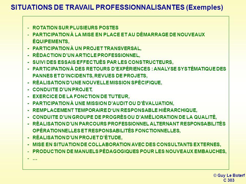 SITUATIONS DE TRAVAIL PROFESSIONNALISANTES (Exemples) © Guy Le Boterf C 303 -ROTATION SUR PLUSIEURS POSTES -PARTICIPATION À LA MISE EN PLACE ET AU DÉMARRAGE DE NOUVEAUX ÉQUIPEMENTS, -PARTICIPATION À UN PROJET TRANSVERSAL, -RÉDACTION D'UN ARTICLE PROFESSIONNEL, -SUIVI DES ESSAIS EFFECTUÉS PAR LES CONSTRUCTEURS, -PARTICIPATION À DES RETOURS D'EXPÉRIENCES : ANALYSE SYSTÉMATIQUE DES PANNES ET D'INCIDENTS, REVUES DE PROJETS, -RÉALISATION D'UNE NOUVELLE MISSION SPÉCIFIQUE, -CONDUITE D'UN PROJET, -EXERCICE DE LA FONCTION DE TUTEUR, -PARTICIPATION À UNE MISSION D'AUDIT OU D'ÉVALUATION, -REMPLACEMENT TEMPORAIRE D'UN RESPONSABLE HIÉRARCHIQUE, -CONDUITE D'UN GROUPE DE PROGRÈS OU D'AMÉLIORATION DE LA QUALITÉ, -RÉALISATION D'UN PARCOURS PROFESSIONNEL ALTERNANT RESPONSABILITÉS OPÉRATIONNELLES ET RESPONSABILITÉS FONCTIONNELLES, -RÉALISATION D'UN PROJET D'ÉTUDE, -MISE EN SITUATION DE COLLABORATION AVEC DES CONSULTANTS EXTERNES, -PRODUCTION DE MANUELS PÉDAGOGIQUES POUR LES NOUVEAUX EMBAUCHES, -…