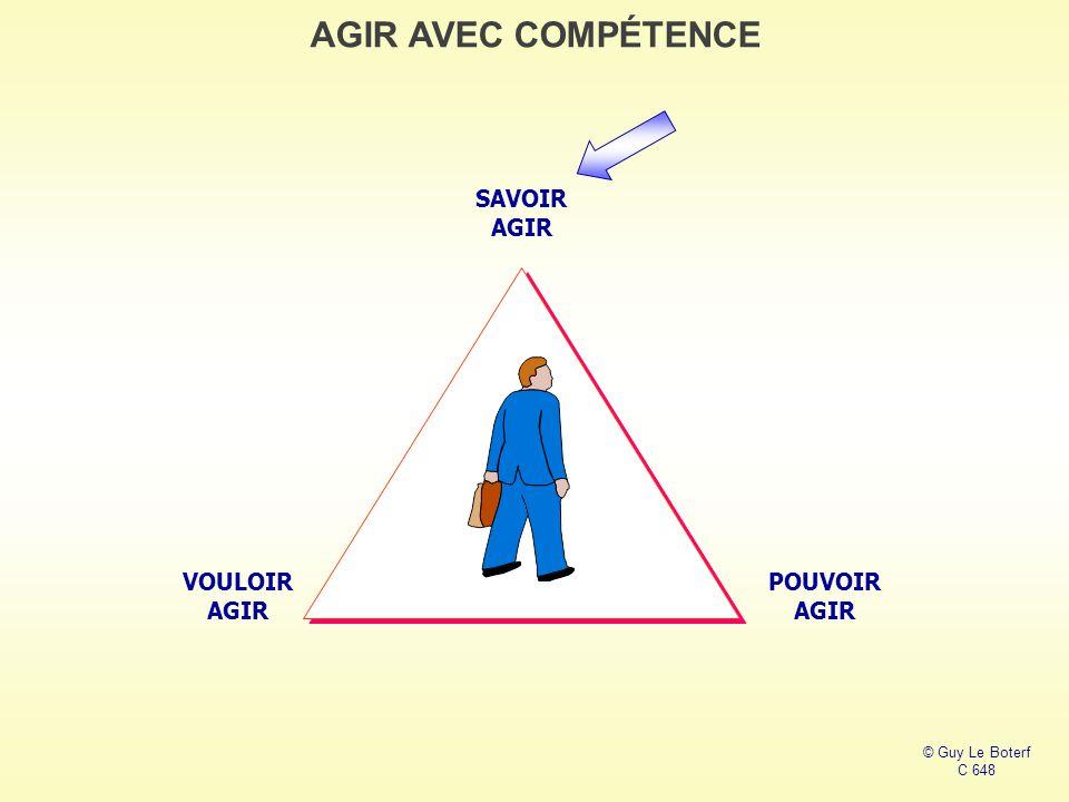 VOULOIR AGIR SAVOIR AGIR POUVOIR AGIR © Guy Le Boterf C 648 AGIR AVEC COMPÉTENCE