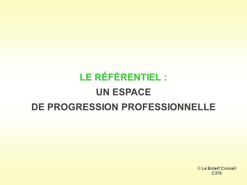 LE RÉFÉRENTIEL : UN ESPACE DE PROGRESSION PROFESSIONNELLE © Le Boterf Conseil C376