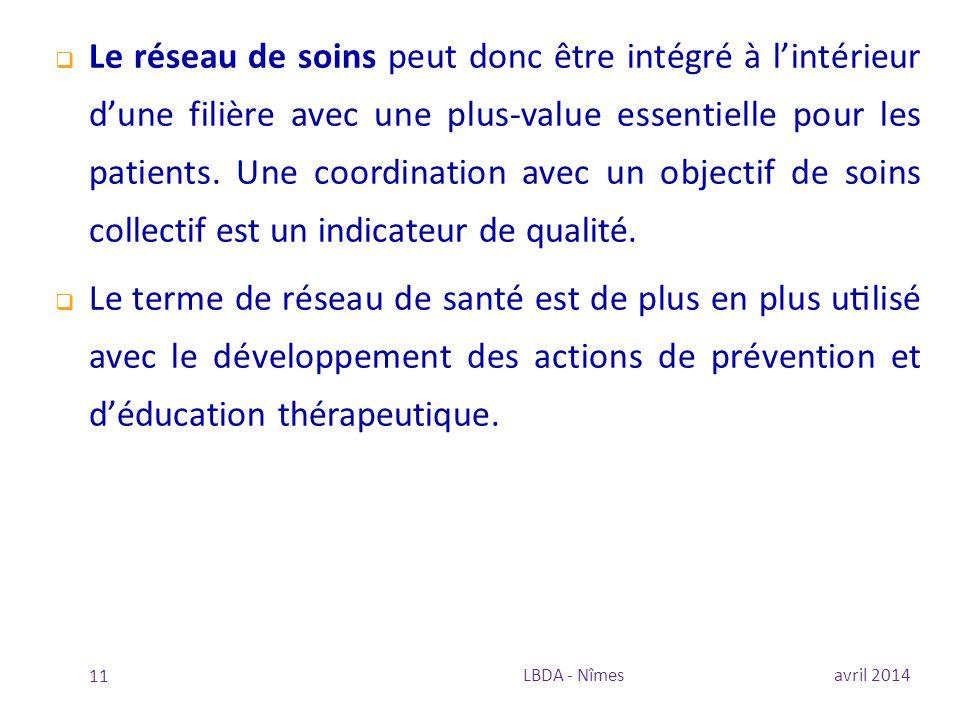 avril 2014LBDA - Nîmes 11  Le réseau de soins peut donc être intégré à l'intérieur d'une filière avec une plus-value essentielle pour les patients.