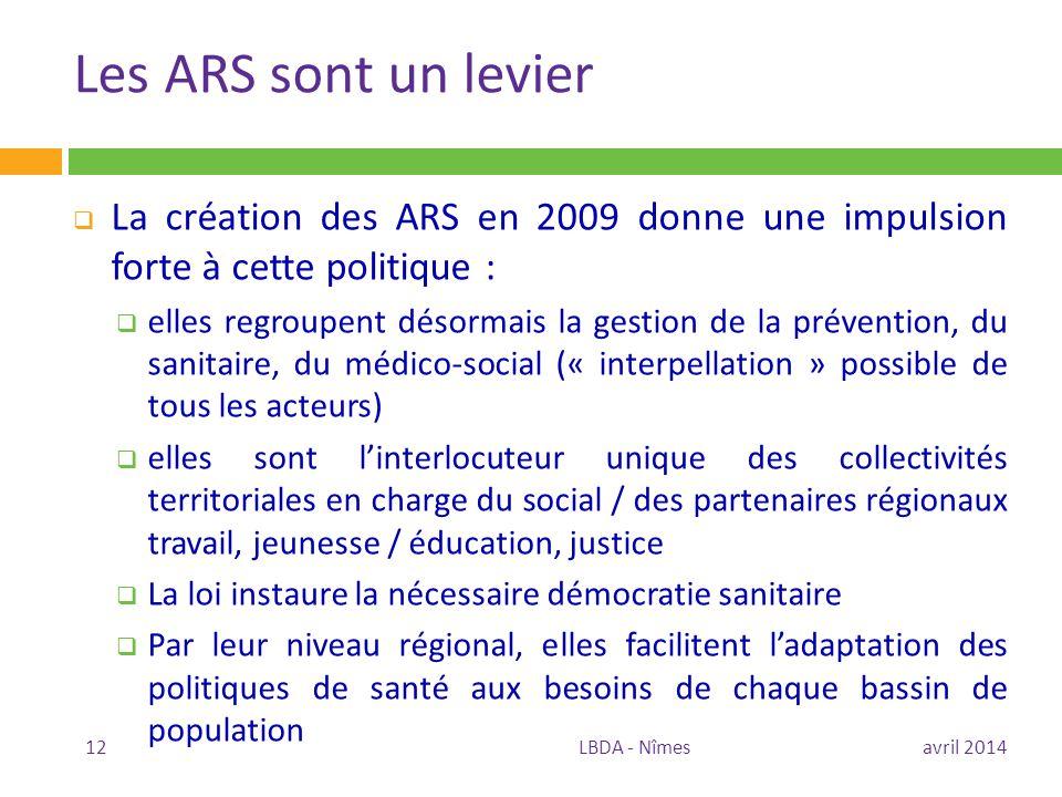 Les ARS sont un levier  La création des ARS en 2009 donne une impulsion forte à cette politique :  elles regroupent désormais la gestion de la préve