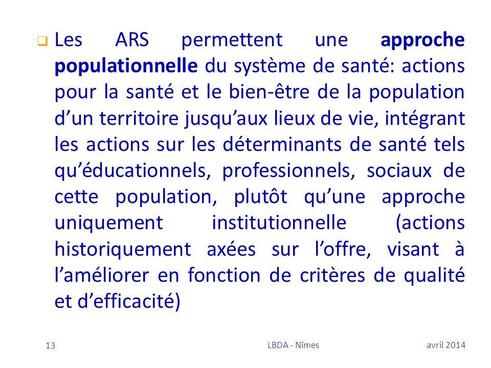  Les ARS permettent une approche populationnelle du système de santé: actions pour la santé et le bien-être de la population d'un territoire jusqu'au