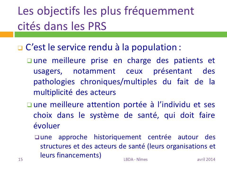 Les objectifs les plus fréquemment cités dans les PRS  C'est le service rendu à la population :  une meilleure prise en charge des patients et usage