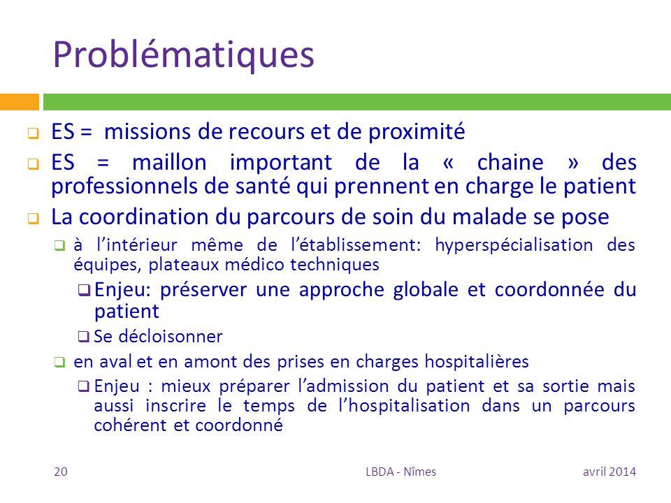 Problématiques  ES = missions de recours et de proximité  ES = maillon important de la « chaine » des professionnels de santé qui prennent en charge