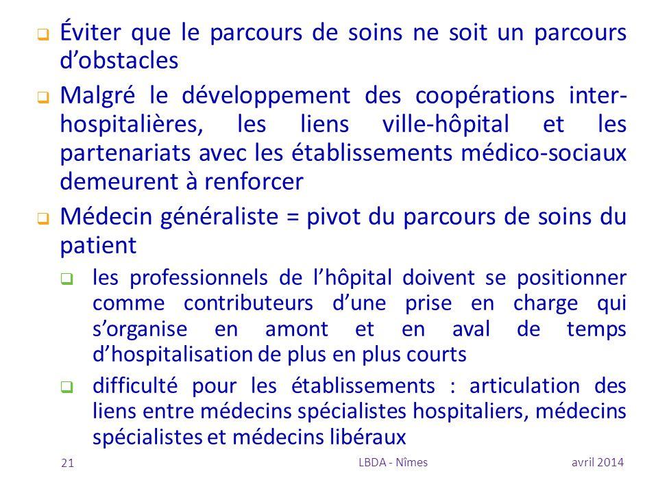  Éviter que le parcours de soins ne soit un parcours d'obstacles  Malgré le développement des coopérations inter- hospitalières, les liens ville-hôp