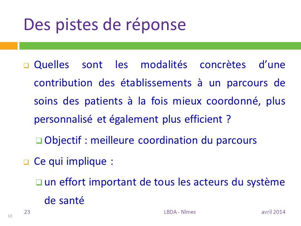 Des pistes de réponse  Quelles sont les modalités concrètes d'une contribution des établissements à un parcours de soins des patients à la fois mieux
