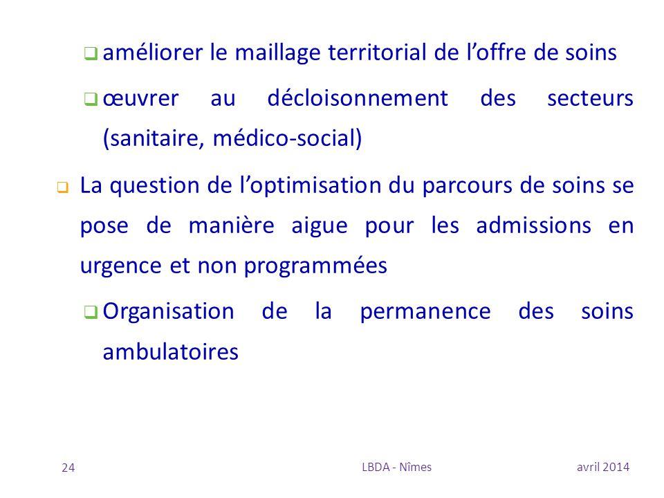 avril 2014LBDA - Nîmes 24  améliorer le maillage territorial de l'offre de soins  œuvrer au décloisonnement des secteurs (sanitaire, médico-social)