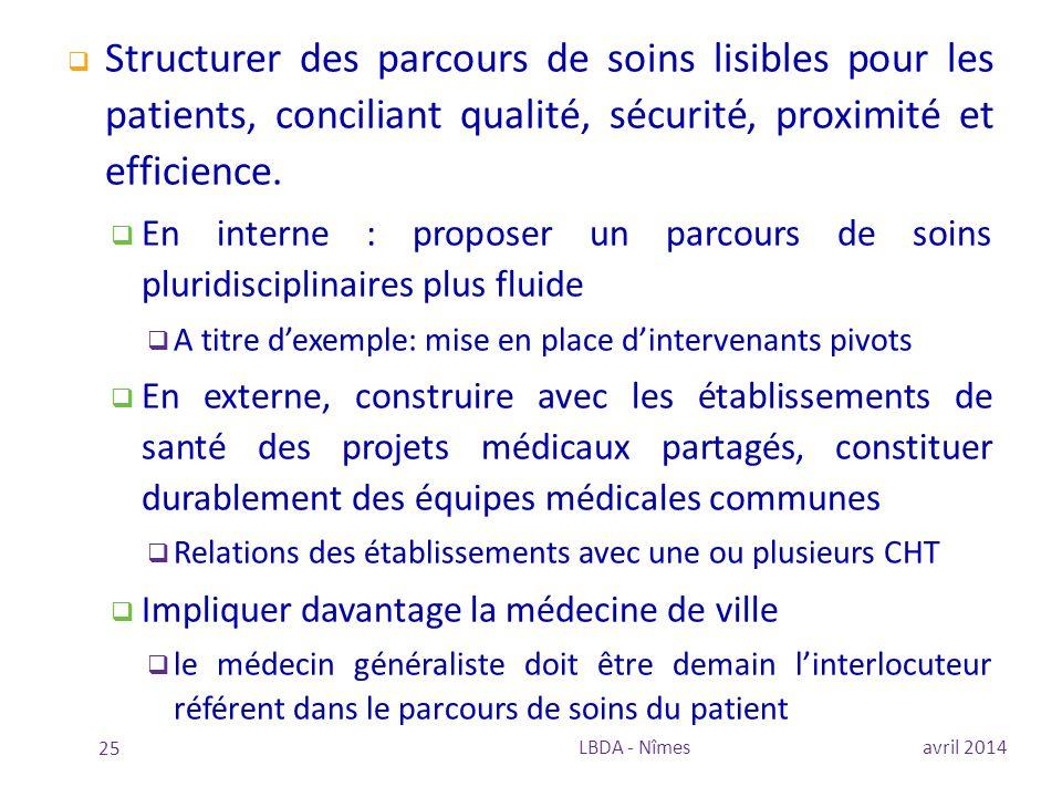  Structurer des parcours de soins lisibles pour les patients, conciliant qualité, sécurité, proximité et efficience.  En interne : proposer un parco