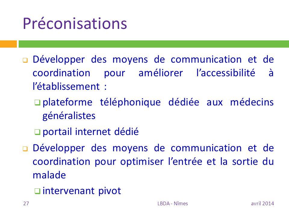 Préconisations  Développer des moyens de communication et de coordination pour améliorer l'accessibilité à l'établissement :  plateforme téléphoniqu