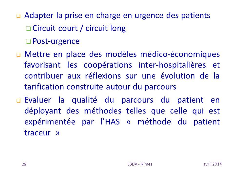  Adapter la prise en charge en urgence des patients  Circuit court / circuit long  Post-urgence  Mettre en place des modèles médico-économiques fa