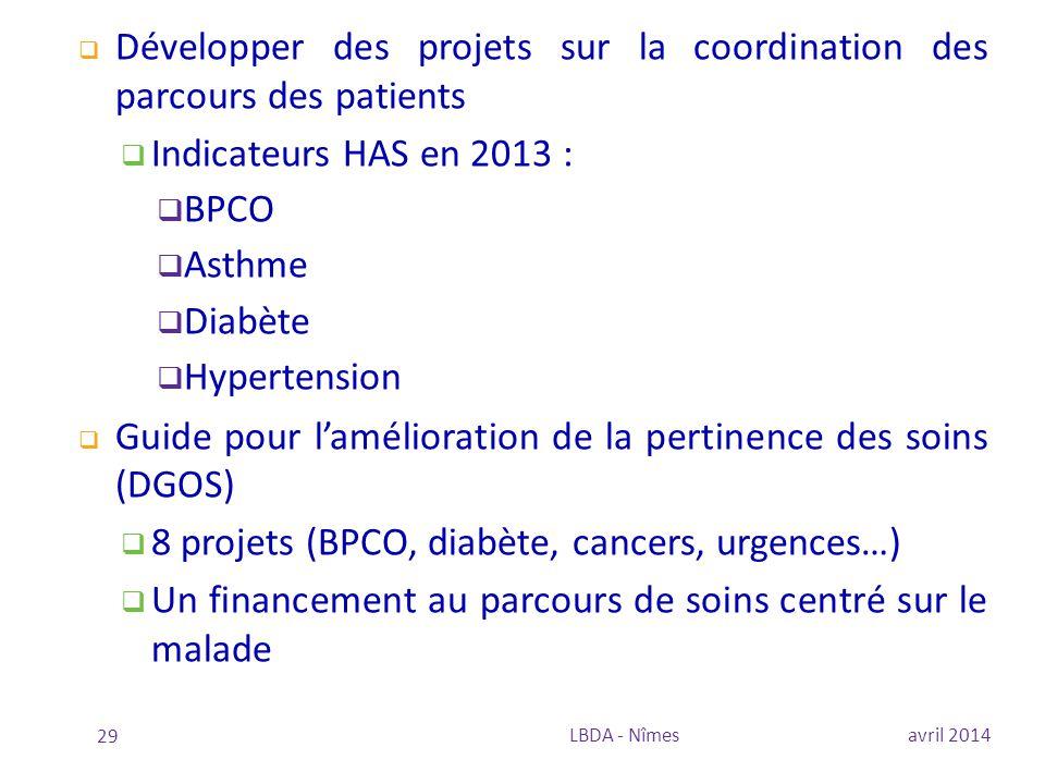  Développer des projets sur la coordination des parcours des patients  Indicateurs HAS en 2013 :  BPCO  Asthme  Diabète  Hypertension  Guide po