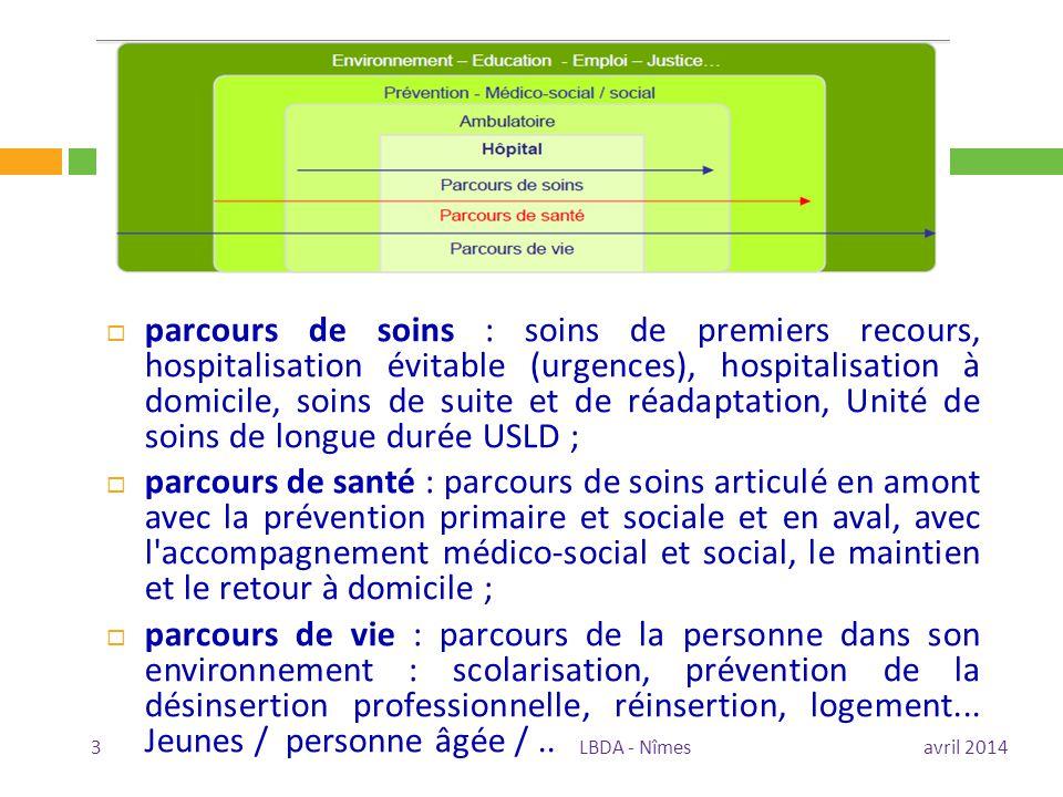 avril 2014LBDA - Nîmes 24  améliorer le maillage territorial de l'offre de soins  œuvrer au décloisonnement des secteurs (sanitaire, médico-social)  La question de l'optimisation du parcours de soins se pose de manière aigue pour les admissions en urgence et non programmées  Organisation de la permanence des soins ambulatoires