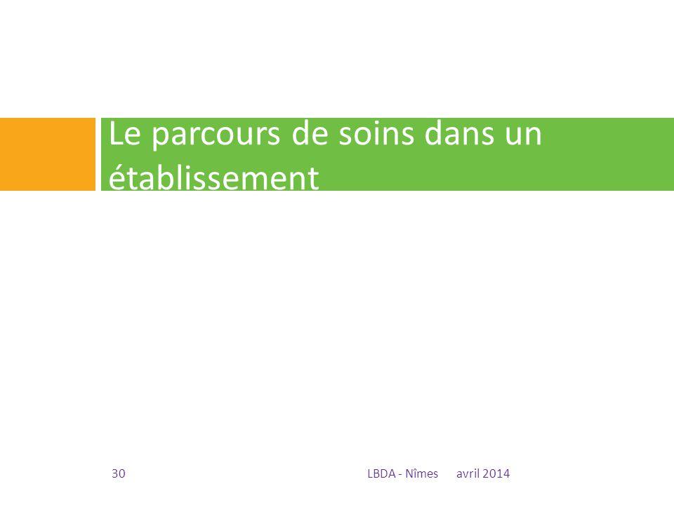 Le parcours de soins dans un établissement avril 2014LBDA - Nîmes30