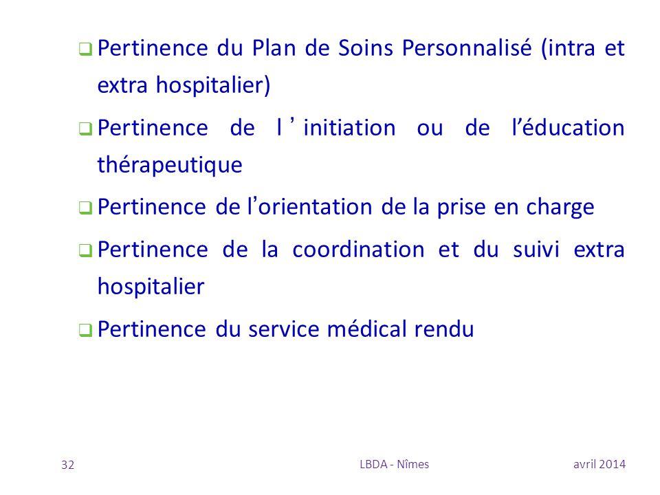 avril 2014LBDA - Nîmes 32  Pertinence du Plan de Soins Personnalisé (intra et extra hospitalier)  Pertinence de l'initiation ou de l'éducation théra
