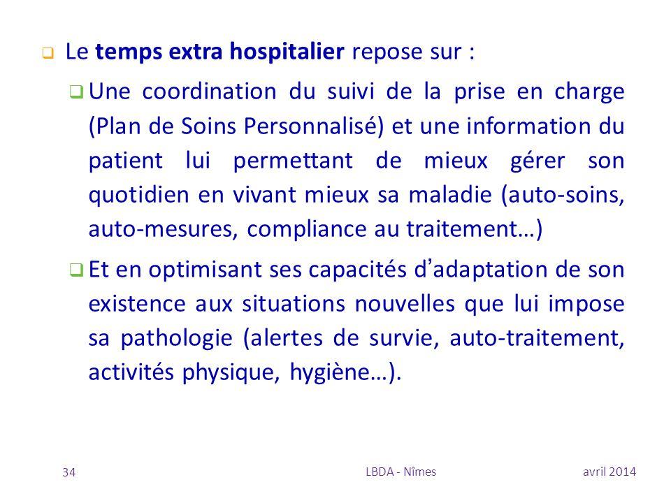  Le temps extra hospitalier repose sur :  Une coordination du suivi de la prise en charge (Plan de Soins Personnalisé) et une information du patient