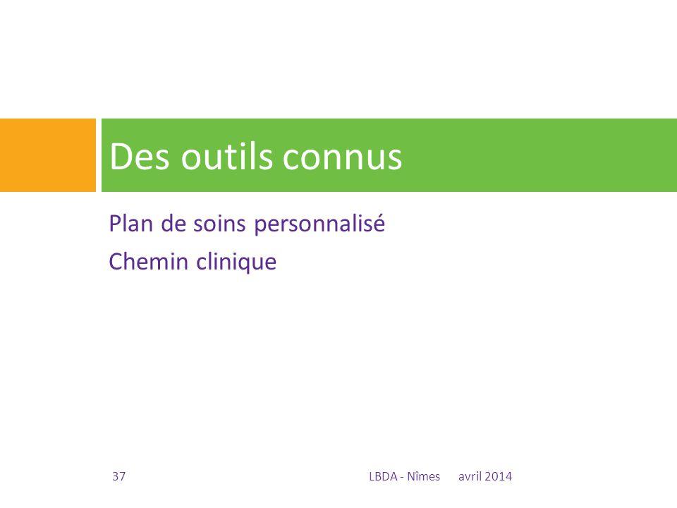 Plan de soins personnalisé Chemin clinique Des outils connus avril 2014LBDA - Nîmes37