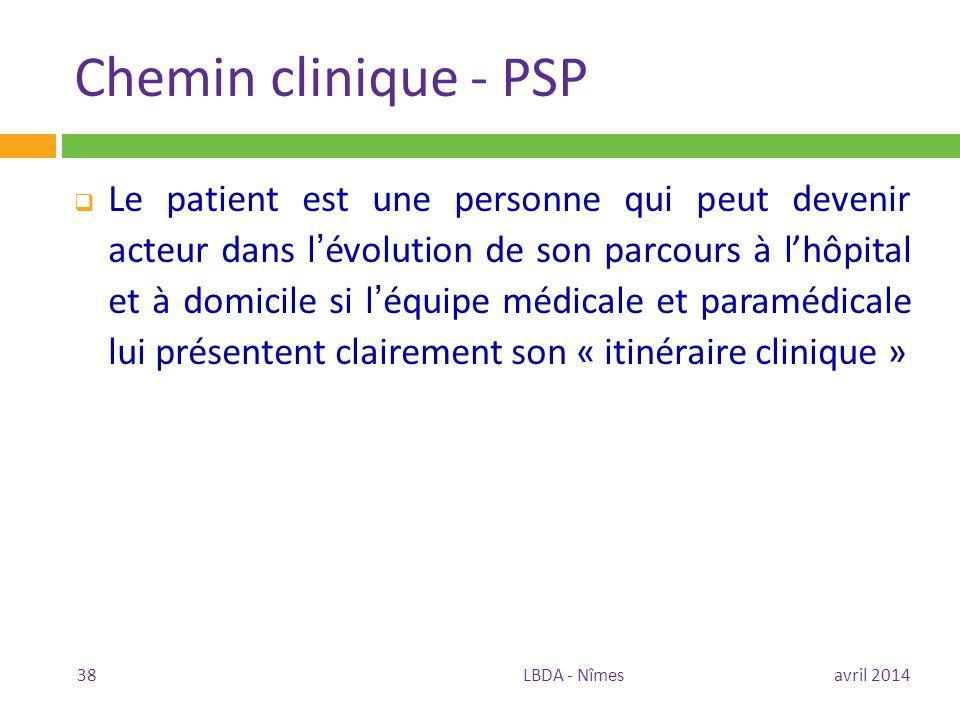 Chemin clinique - PSP  Le patient est une personne qui peut devenir acteur dans l'évolution de son parcours à l'hôpital et à domicile si l'équipe méd