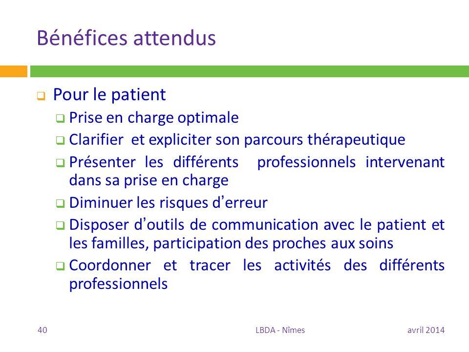 Bénéfices attendus  Pour le patient  Prise en charge optimale  Clarifier et expliciter son parcours thérapeutique  Présenter les différents profes