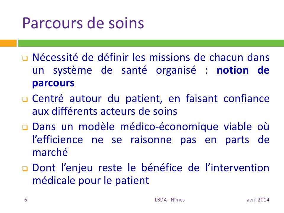 Parcours de soins  Nécessité de définir les missions de chacun dans un système de santé organisé : notion de parcours  Centré autour du patient, en