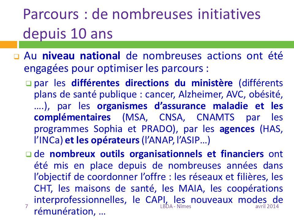 Parcours : de nombreuses initiatives depuis 10 ans  Au niveau national de nombreuses actions ont été engagées pour optimiser les parcours :  par les