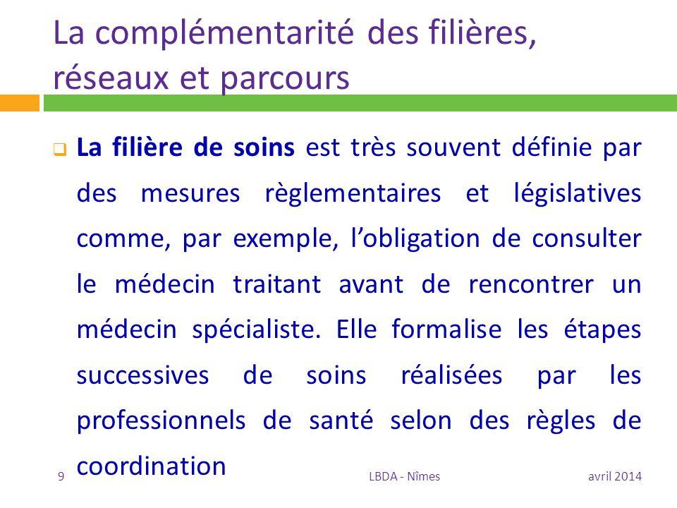 La complémentarité des filières, réseaux et parcours  La filière de soins est très souvent définie par des mesures règlementaires et législatives com