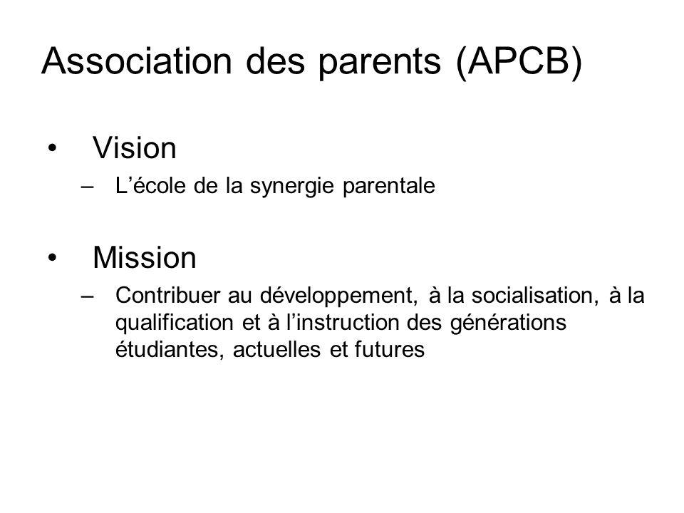 Association des parents (APCB) Pour être membre –Parent d'élève du Collège –Cotisation annuelle de 20$ par famille (prélevée par le Collège au nom de l'APCB) Principaux rôles de l'assemblée générale –Élire les membres du CA de l'APCB et des comités consultatifs du primaire et du secondaire –Ratifier les actes du CA de l'APCB –Faire des recommandations au CA de l'APCB