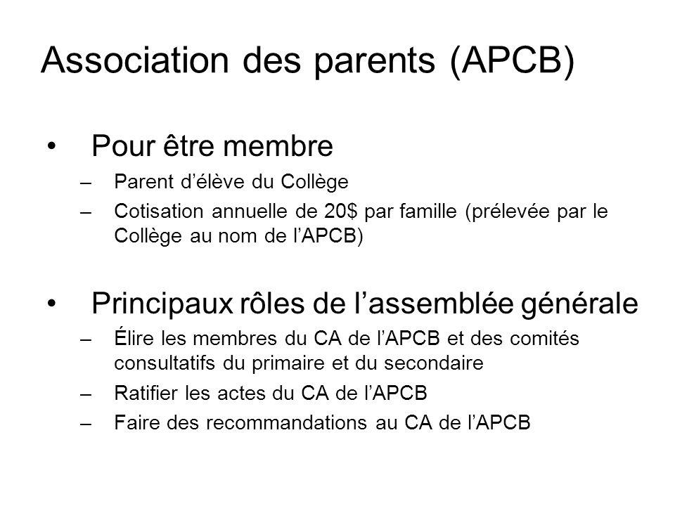 Le CA de l'APCB Composé de 15 membres (parents) Principaux rôles: –Représenter les membres auprès de la direction du Collège ou de toute autre instance pendant son mandat; –Encourager la participation des parents à l'amélioration de la vie étudiante au Collège et favoriser la communication; –Faire à la direction toute recommandation propre à assurer le meilleur fonctionnement possible au collège; –Jouer un rôle d'informateur auprès des parents membres; –Administrer les avoirs de l'Association dans le meilleur intérêt de ses membres; –Élire des membres au CA du Collège Beaubois 2 parents par secteur (primaire, secondaire) 1 personne-ressource externe Rencontre le DG du Collège au moins 1 fois par année