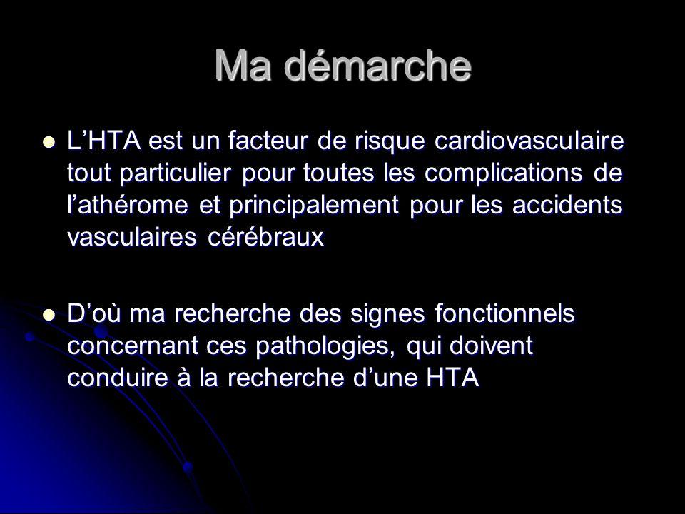 Ma démarche L'HTA est un facteur de risque cardiovasculaire tout particulier pour toutes les complications de l'athérome et principalement pour les accidents vasculaires cérébraux L'HTA est un facteur de risque cardiovasculaire tout particulier pour toutes les complications de l'athérome et principalement pour les accidents vasculaires cérébraux D'où ma recherche des signes fonctionnels concernant ces pathologies, qui doivent conduire à la recherche d'une HTA D'où ma recherche des signes fonctionnels concernant ces pathologies, qui doivent conduire à la recherche d'une HTA