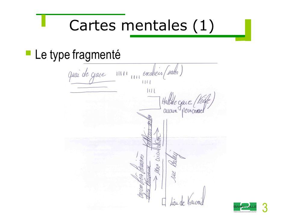 3  Le type fragmenté Cartes mentales (1)
