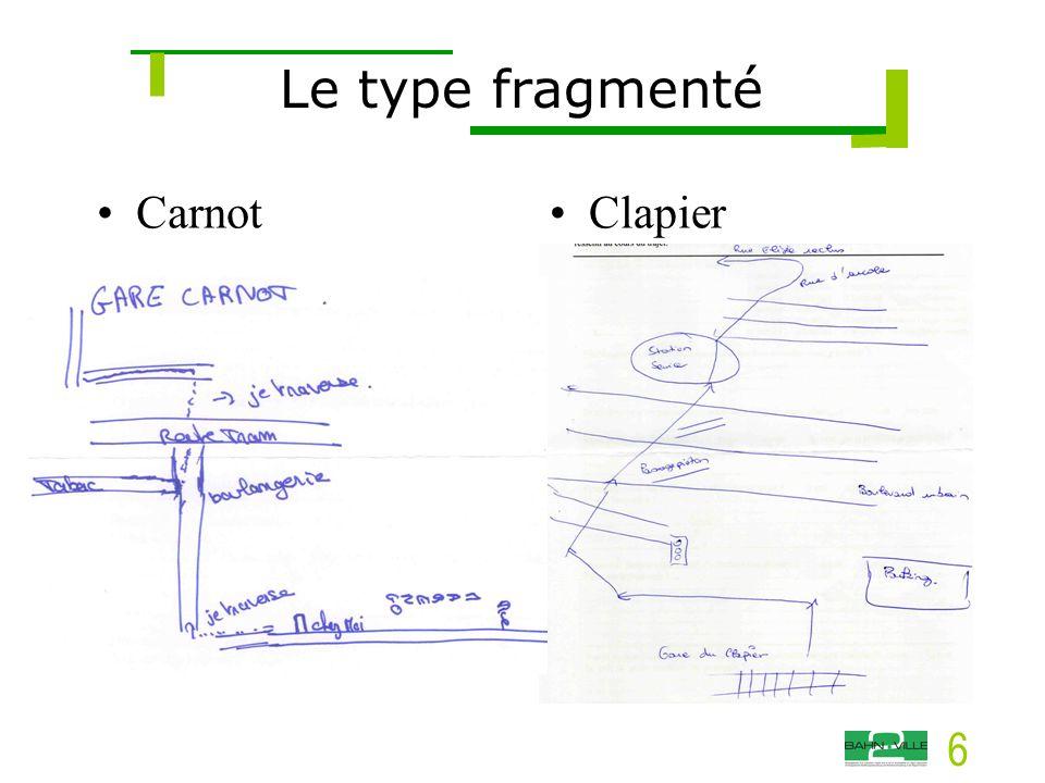6 Le type fragmenté CarnotClapier