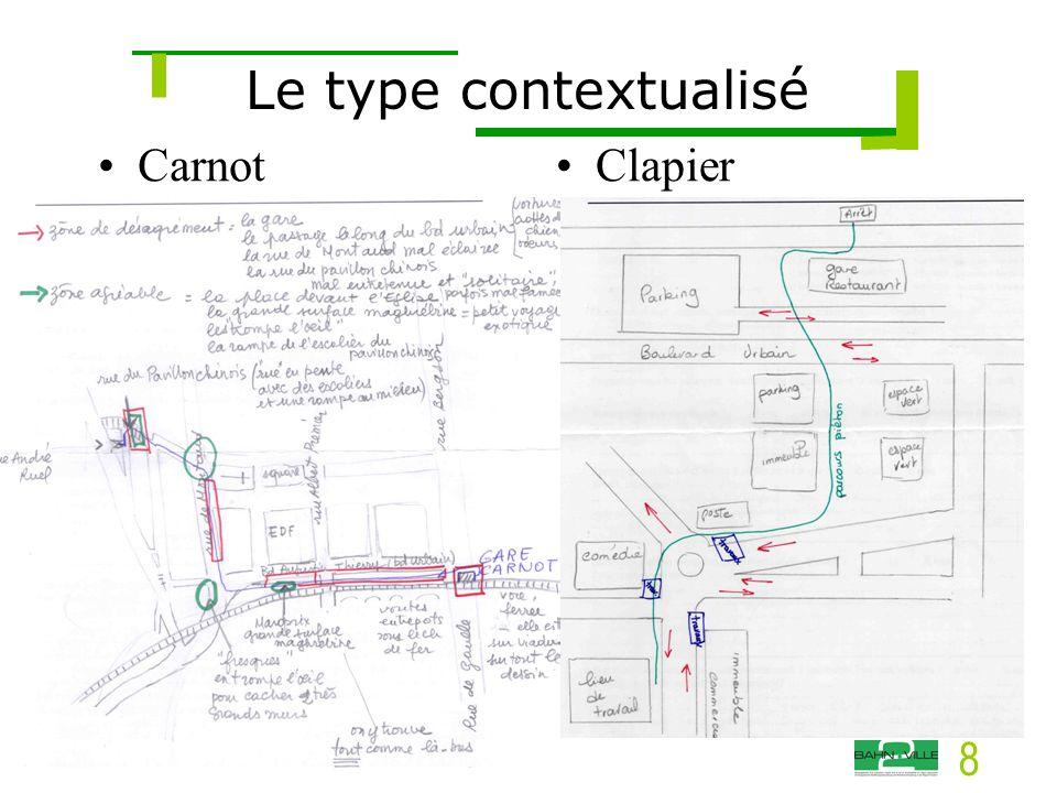 8 Le type contextualisé CarnotClapier