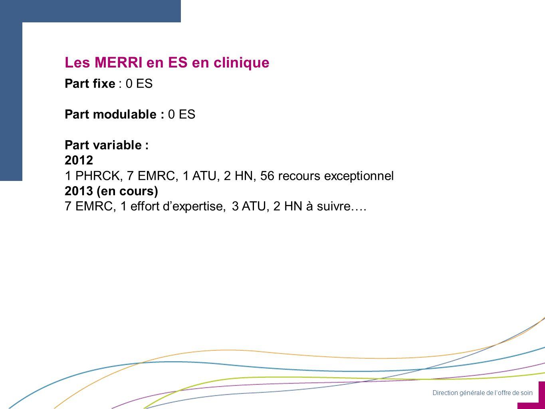 Direction générale de l'offre de soin Les MERRI en ES en clinique Part fixe : 0 ES Part modulable : 0 ES Part variable : 2012 1 PHRCK, 7 EMRC, 1 ATU, 2 HN, 56 recours exceptionnel 2013 (en cours) 7 EMRC, 1 effort d'expertise, 3 ATU, 2 HN à suivre….